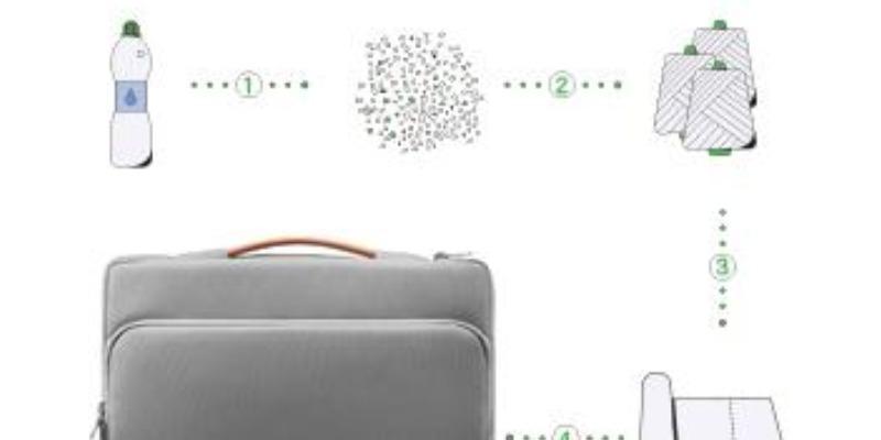 Marco Arezio - Consulente materie plastiche - ciclo di produzione del PET riciclato