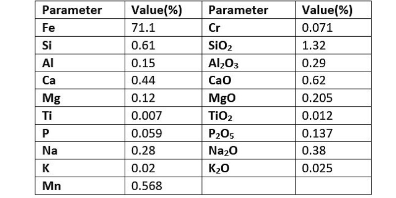 Marco Arezio - Consulente materie plastiche - Polvere di metallo